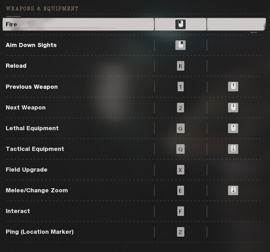 Cod black ops cold war controls - weapons & equipment